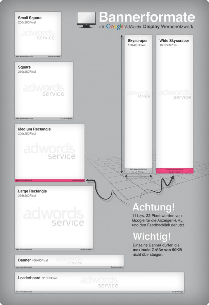 Die Infografik von adseed.de zeigt, welche Anzeigenformate im Google Display-Netzwerk zulässig sind. (Quelle: adseed.de)