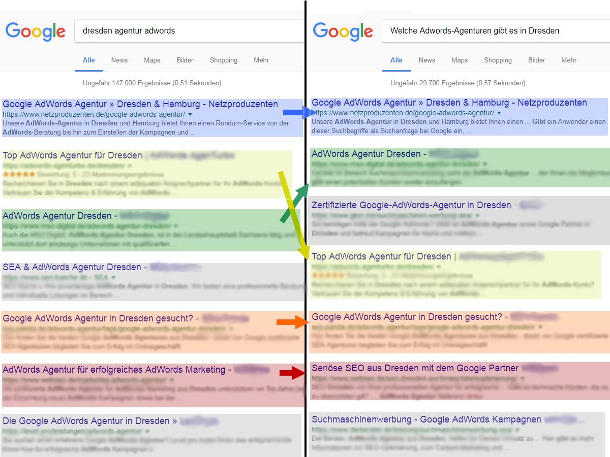 Zwei Suchanfragen im Vergleich: Obwohl der Inhalt dieselbe Intention hat, verändern sich die Rankings bei der Voice-Search jeweils leicht. Die grauen Ergebnisse kommen nur jeweils einmal in den Top-7 vor und erscheinen auf der anderen Seite gar nicht.