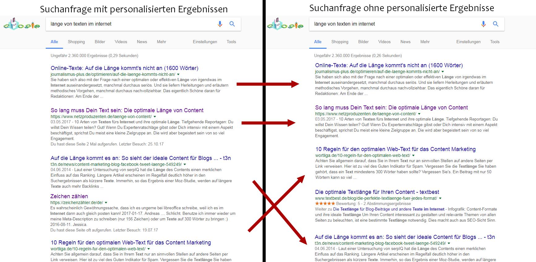 Personalisierte Suchergebnisse: die Ergebnisse sind nicht weltbewegend, aber durchaus vorhanden.