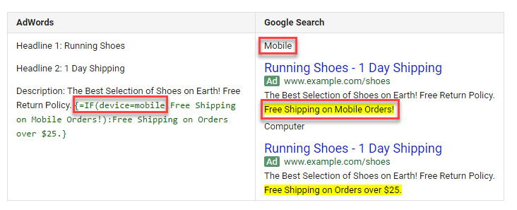 Mobile Werbeanzeigen mit einer kurzen Programmzeile: If-Befehle sind perfekt für SEA.