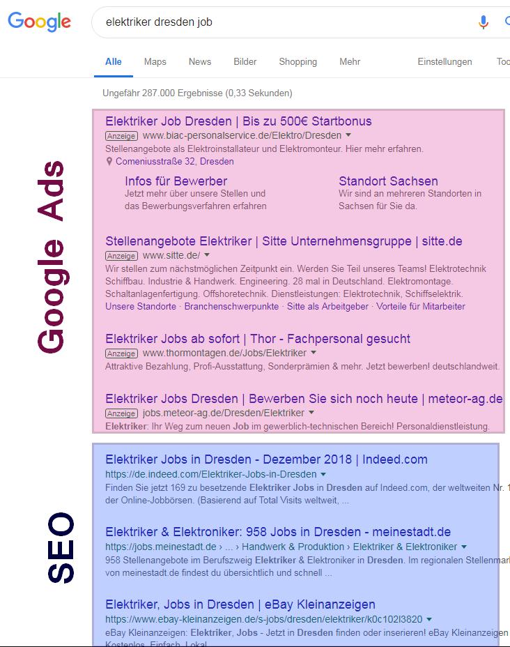 Beim Recruiting mit Google Ads fallen die Anzeigen deines Unternehmens schneller ins Auge als die organischen Ergebnisse.